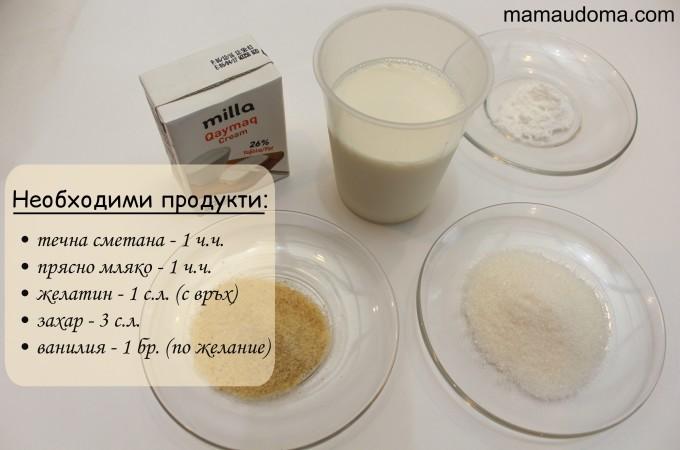 Панакота-необходими продукти